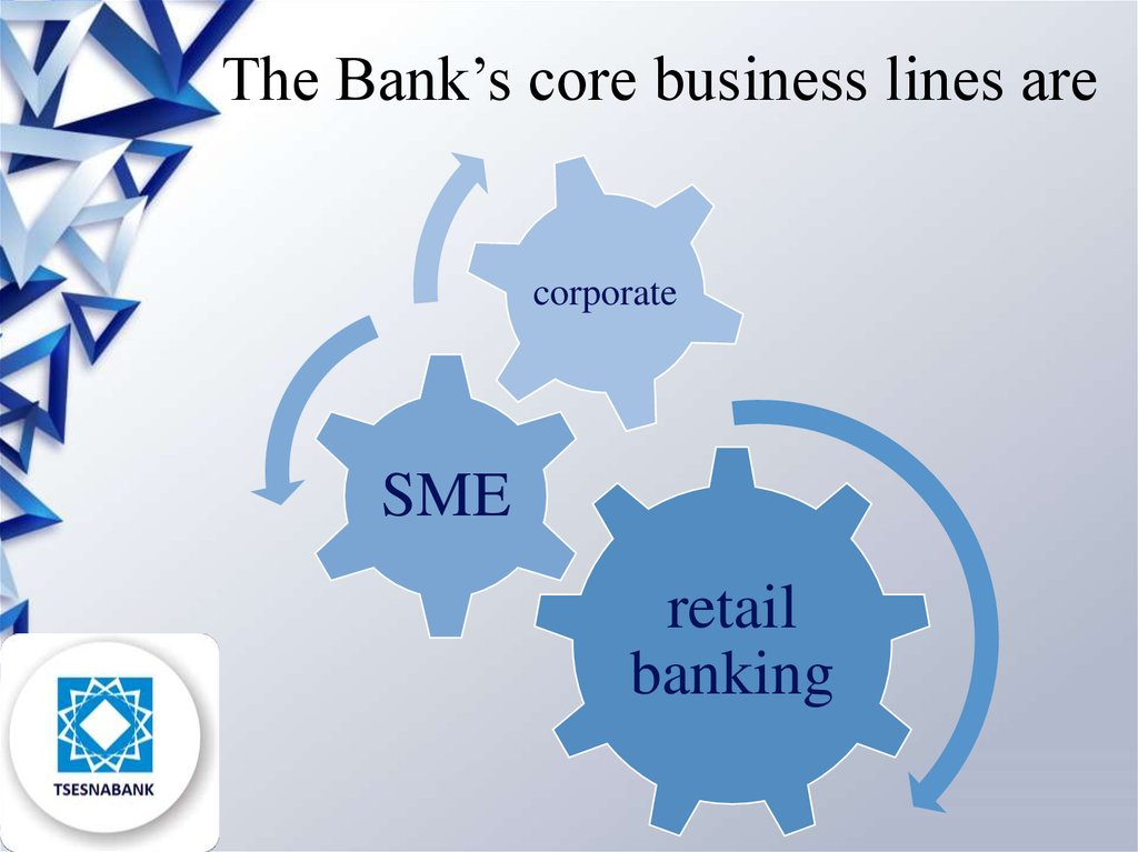 The Bank's core business lines are