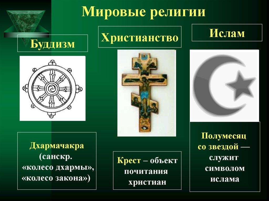 Картинки общей религии