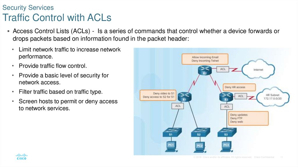 Security Services Traffic Control with ACLs