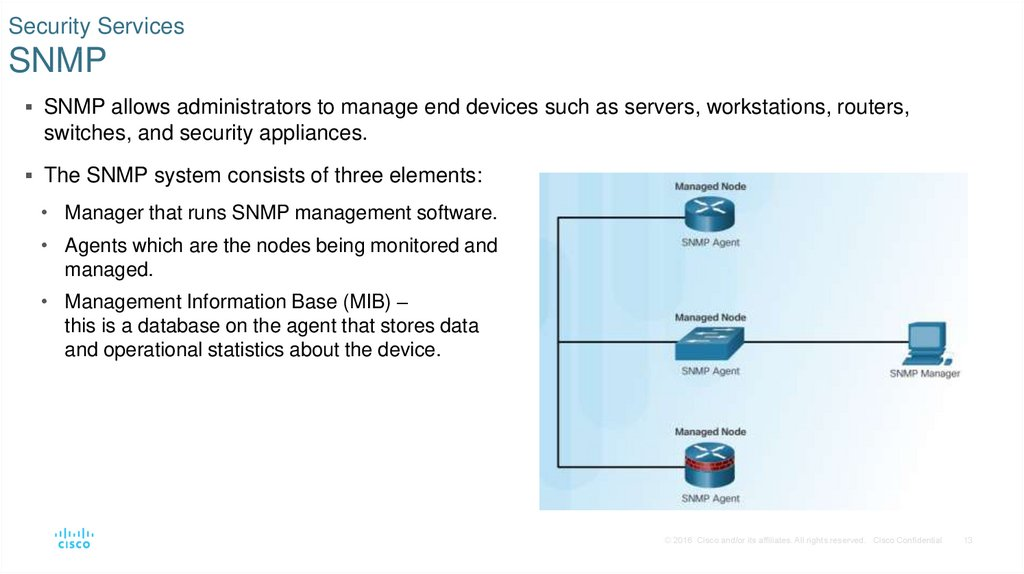 Security Services SNMP