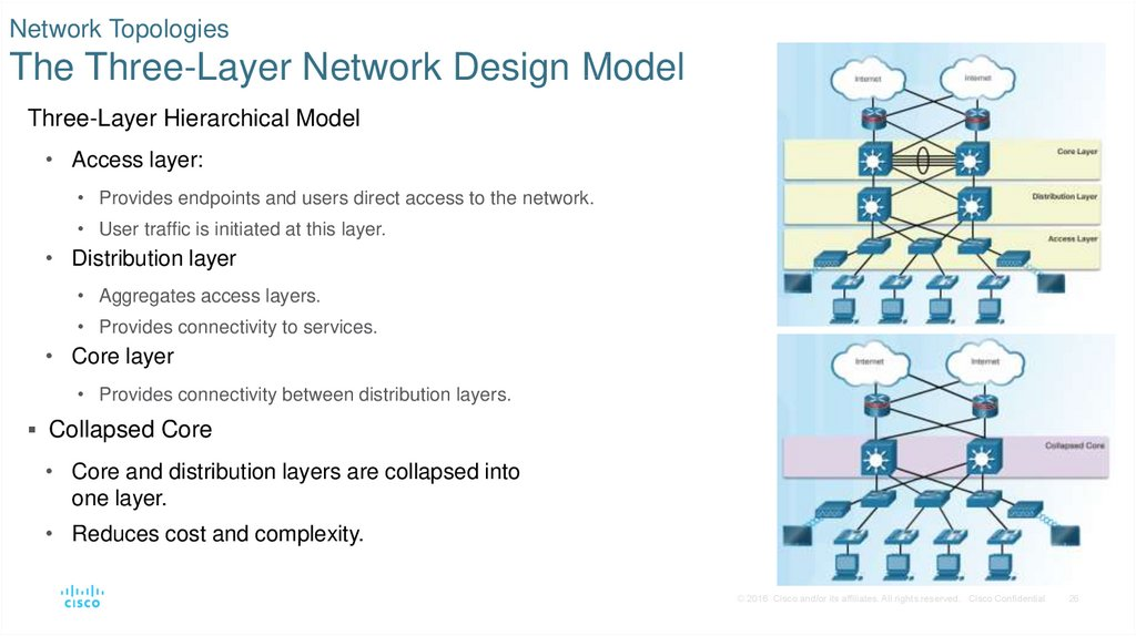 Network Topologies The Three-Layer Network Design Model
