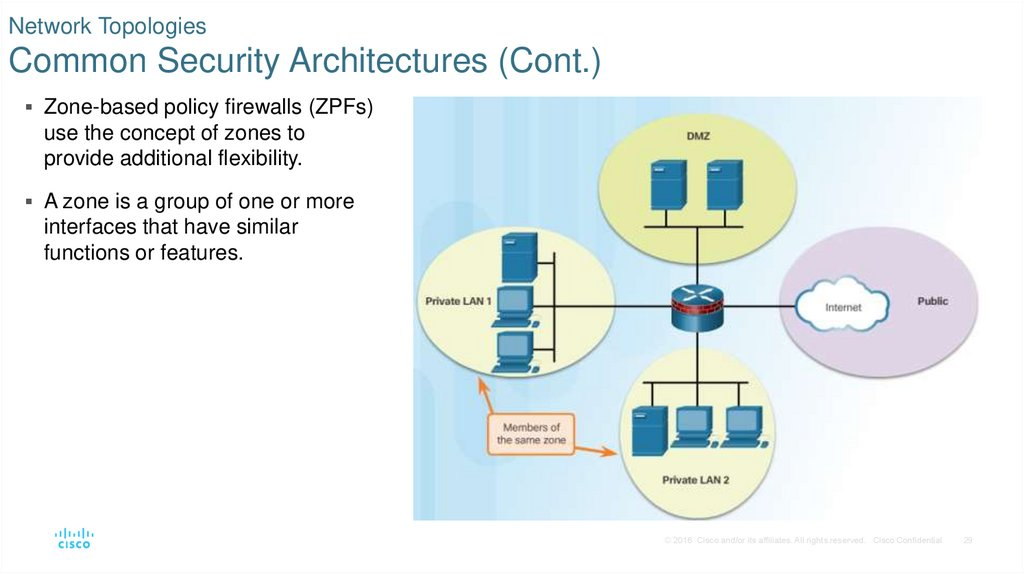 Network Topologies Common Security Architectures (Cont.)