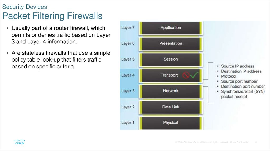 Security Devices Packet Filtering Firewalls