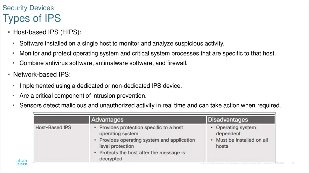 Security Devices Types of IPS