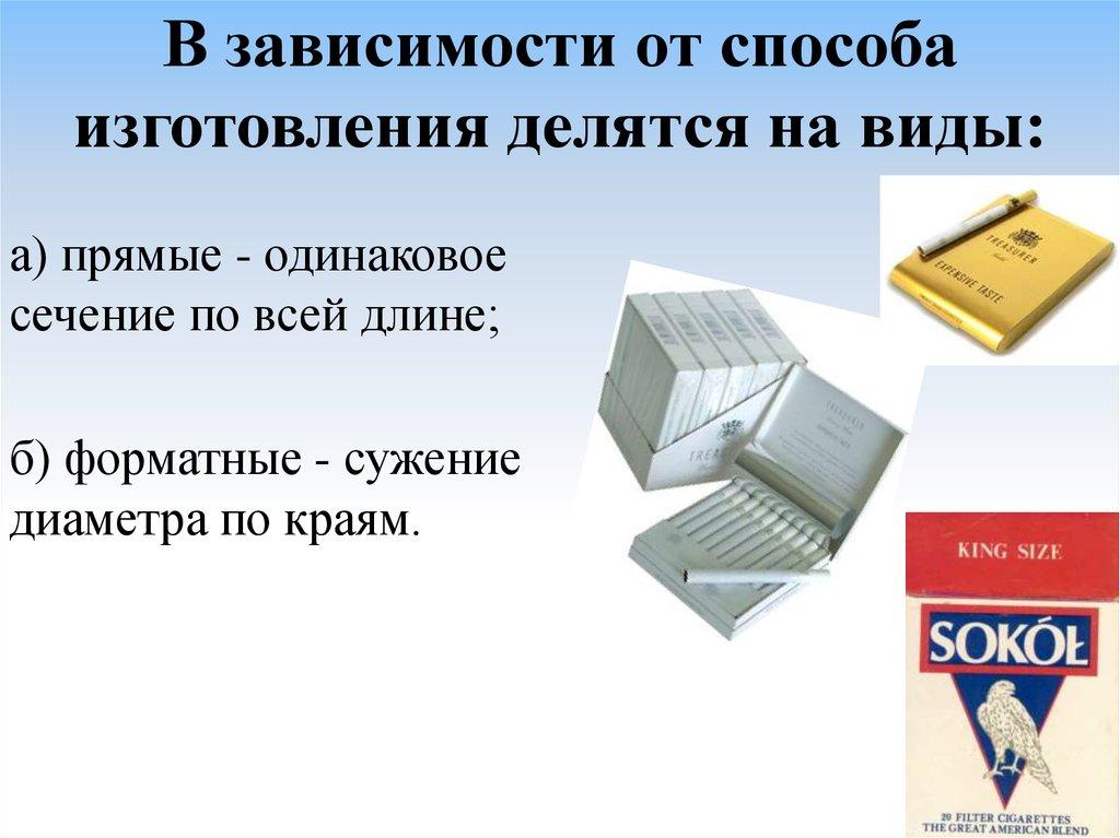 классификация видов табачных изделий