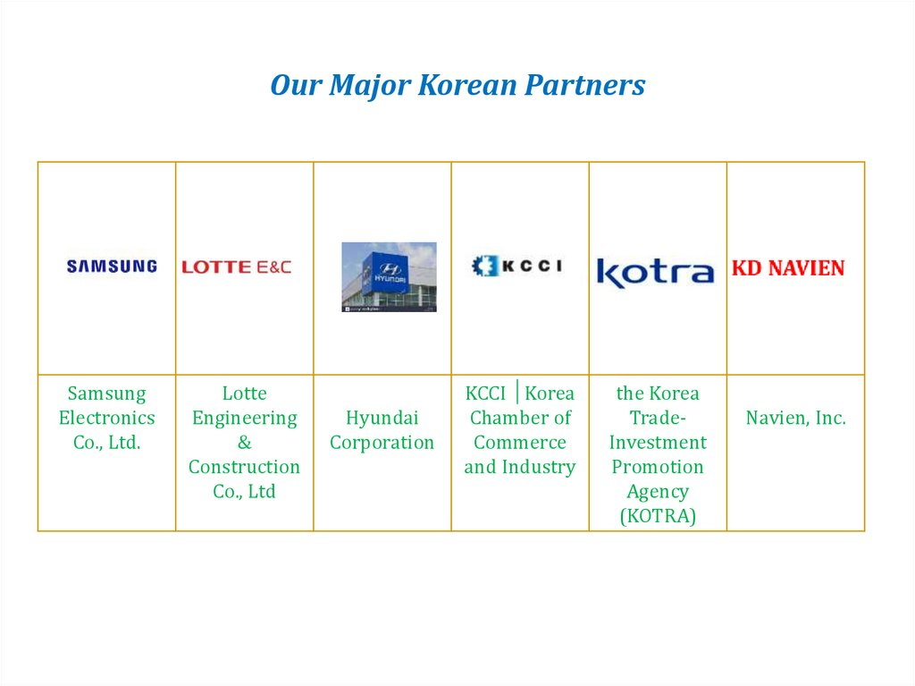 Our Major Korean Partners