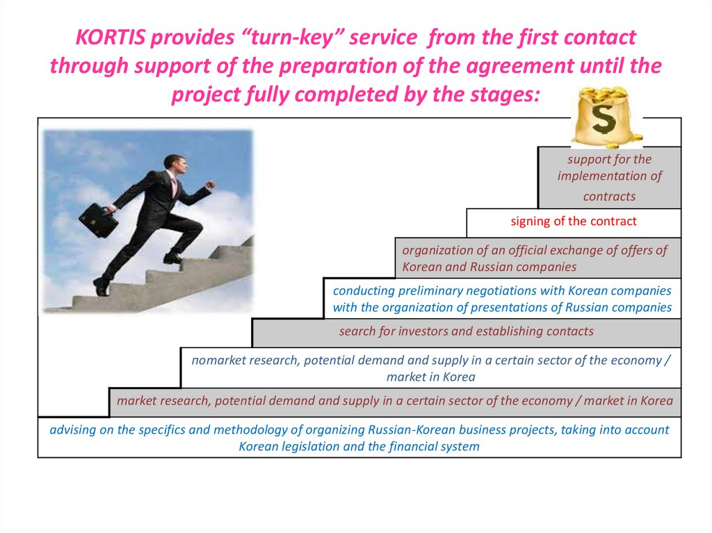 "KORTIS provides ""turn-key"" service from the first contact through support of the preparation of the agreement until the project"