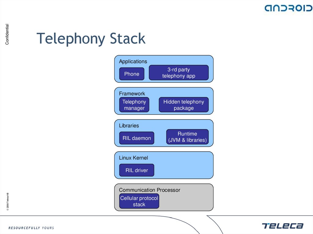 Telephony Stack