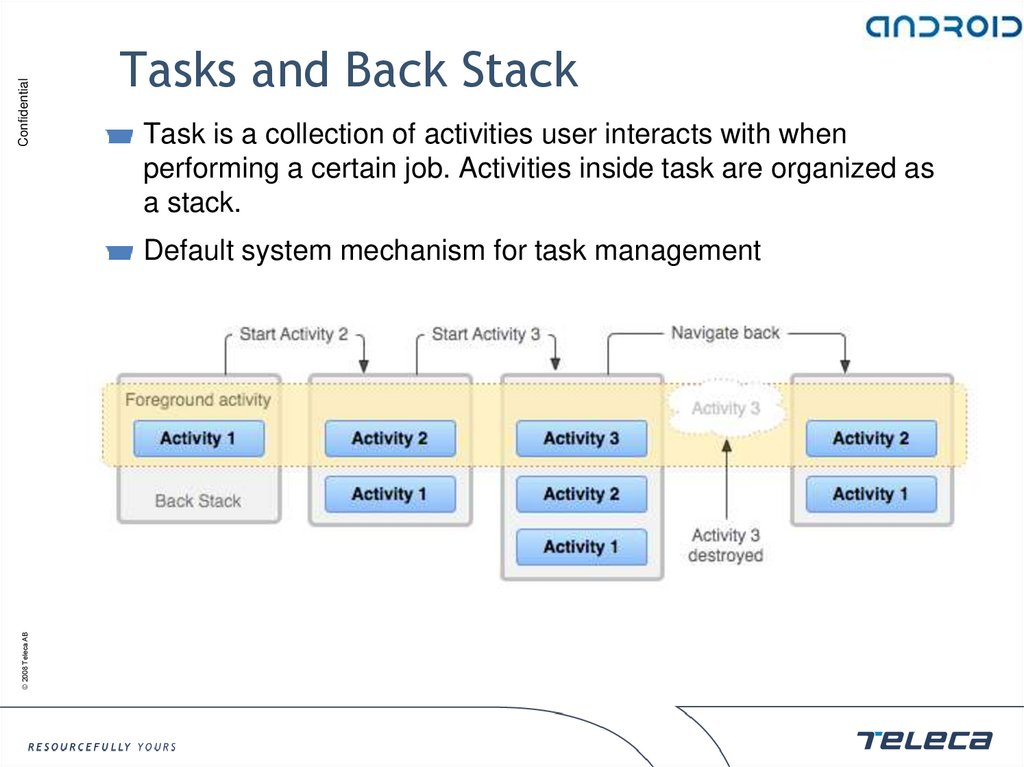 Tasks and Back Stack