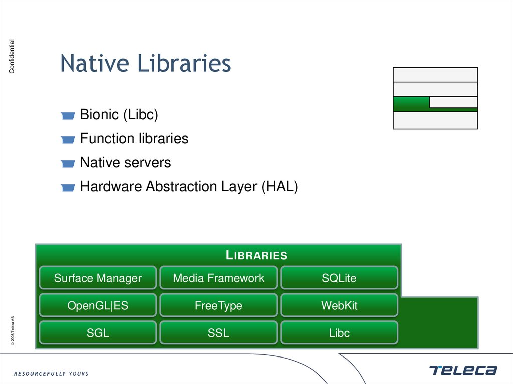 Native Libraries