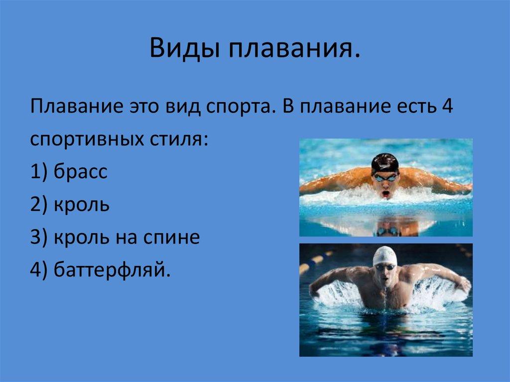 Картинка виды плавания