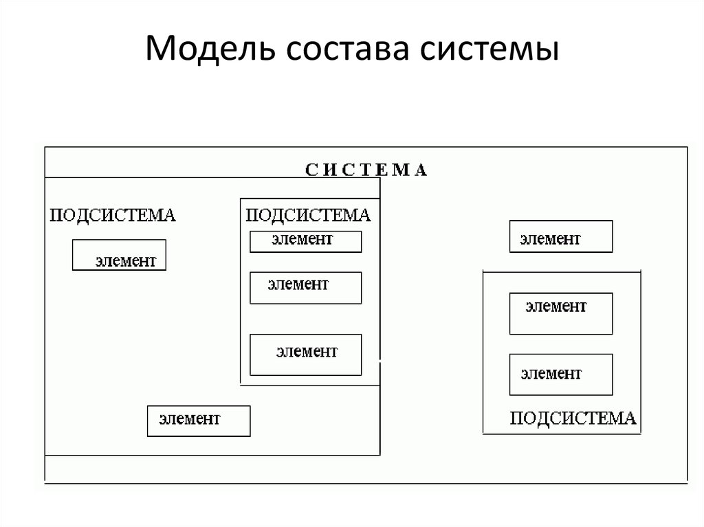 Модели систем картинки