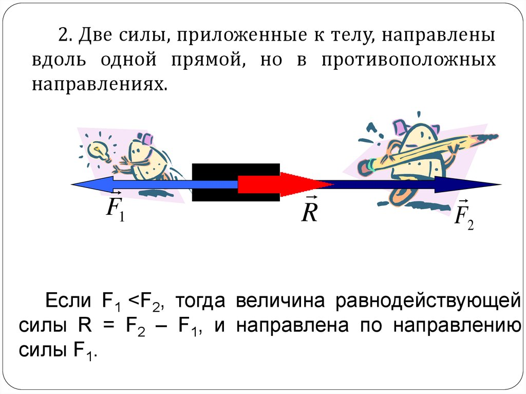 Сложение сил физика решение задач решение задачи о коммивояжере методом полного перебора