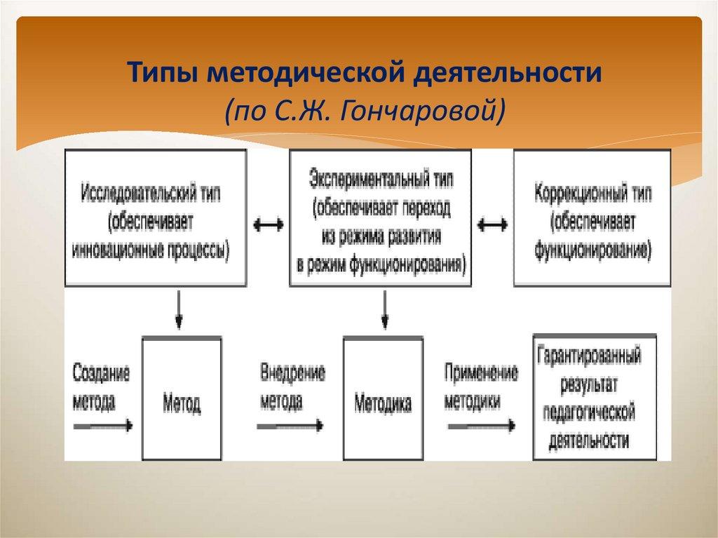 Девушка модель система методической работы в доу модельное агенство сегежа