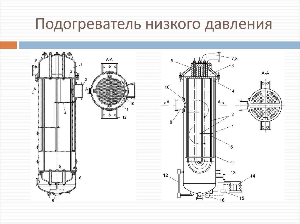 Подогреватель высокого давления ПВД-К-700-24-4,5 Юрга Кожухотрубный испаритель Alfa Laval DED 645 Калуга