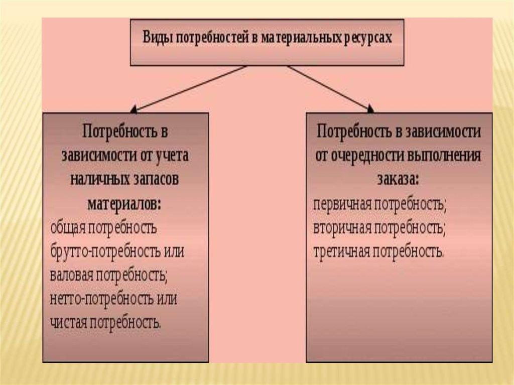 логический способ решения задач примеры задач