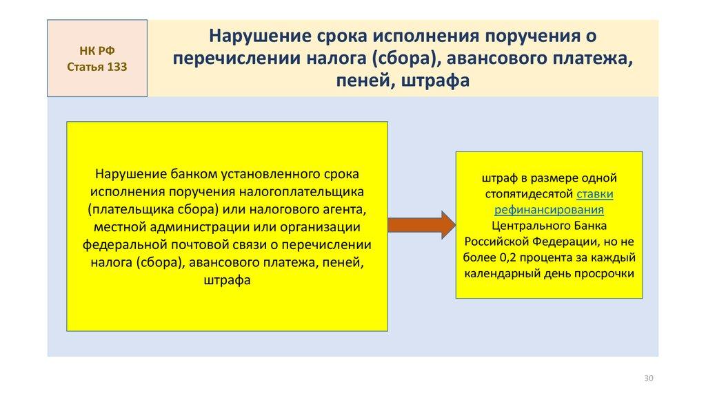 при исполнении кредитной организацией поручения налогоплательщика