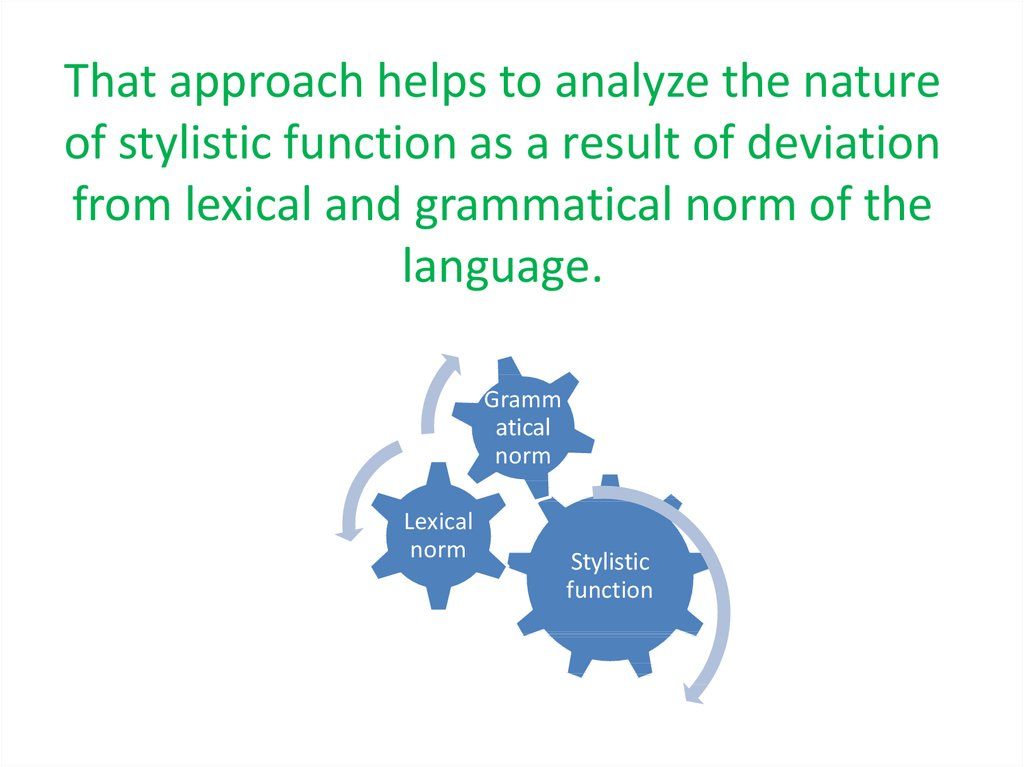 That approach helps to analyze the nature of stylistic function as a result of deviation from lexical and grammatical norm of
