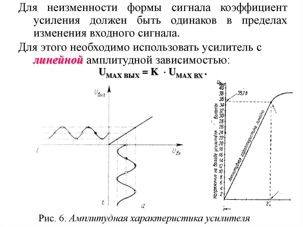 Амплитудно-частотная характеристика (АЧХ) | 767x1024