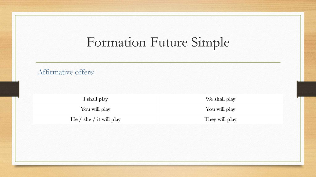 Formation Future Simple