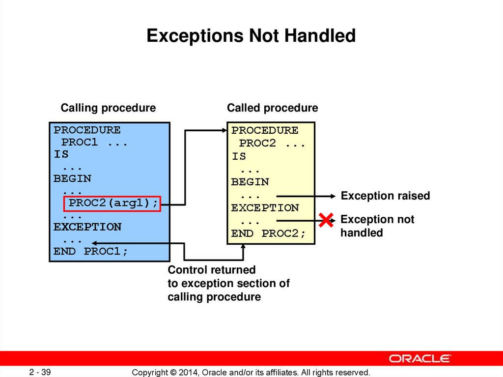 Handled Exceptions: Example