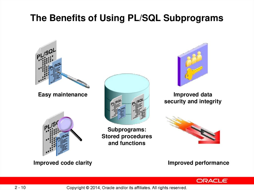The Benefits of Using PL/SQL Subprograms