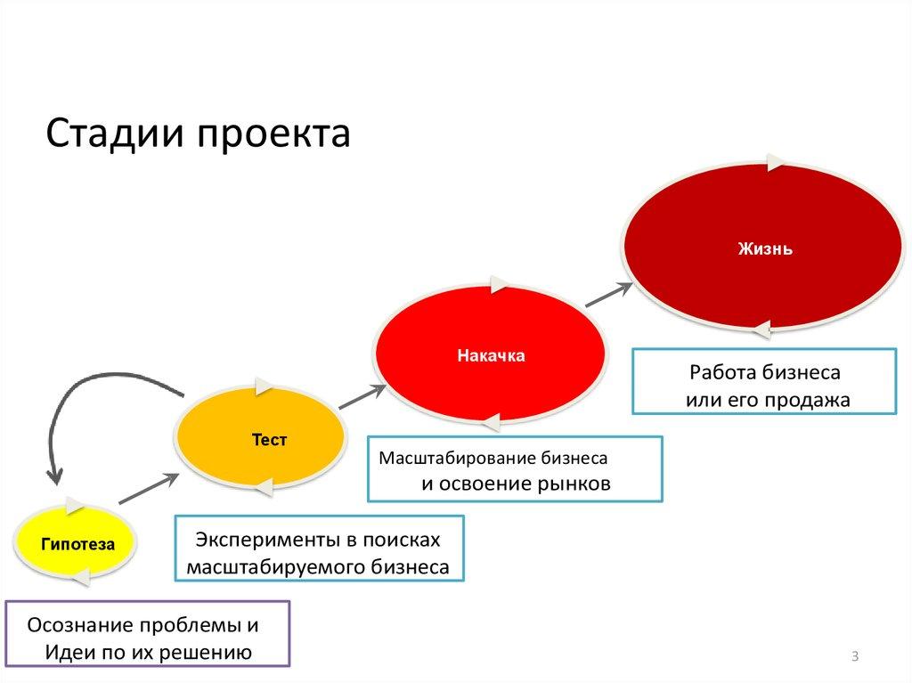 Работа для моделей на проекте модельное агенство высоковск