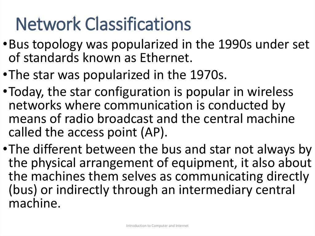 Network Classifications