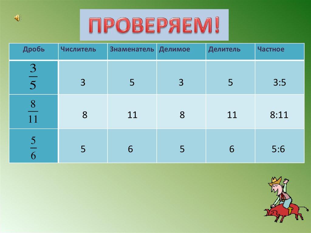 быстрые кредиты на карту без отказов в россии