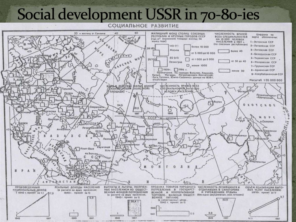 Social development USSR in 70-80-ies