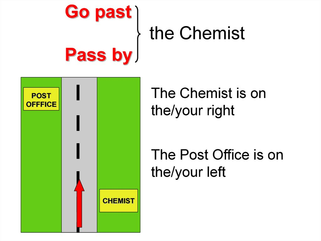 Go past the Chemist Pass by