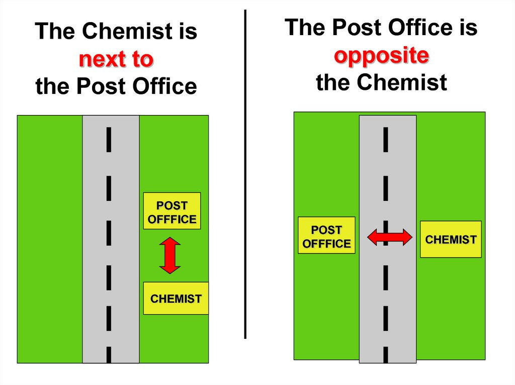 The Chemist is next to the Post Office