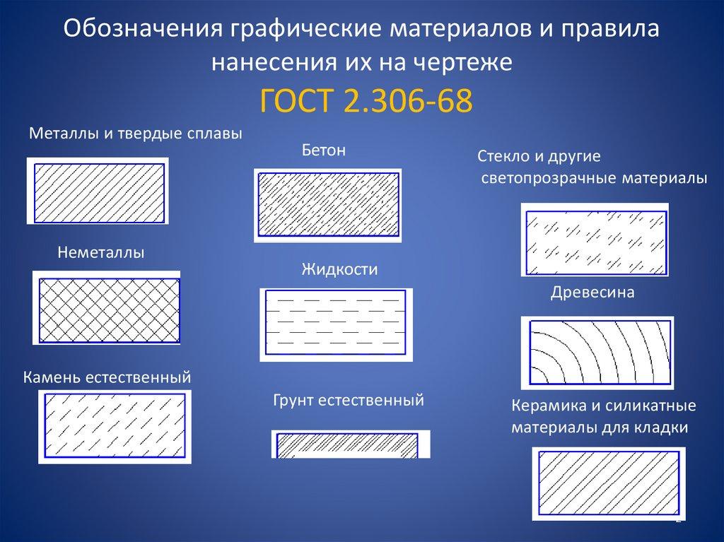 Бетон черчение вибраторы для укладки бетонной смеси