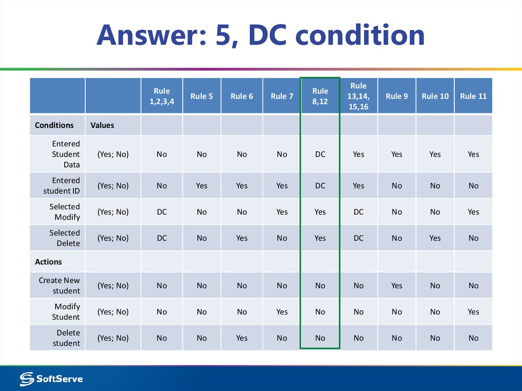 Answer: 5, DC condition