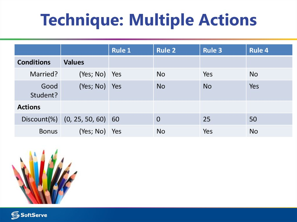 Technique: Multiple Actions