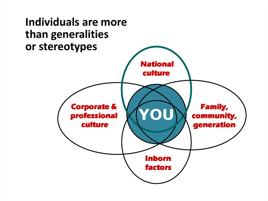 Individuals are more than generalities or stereotypes