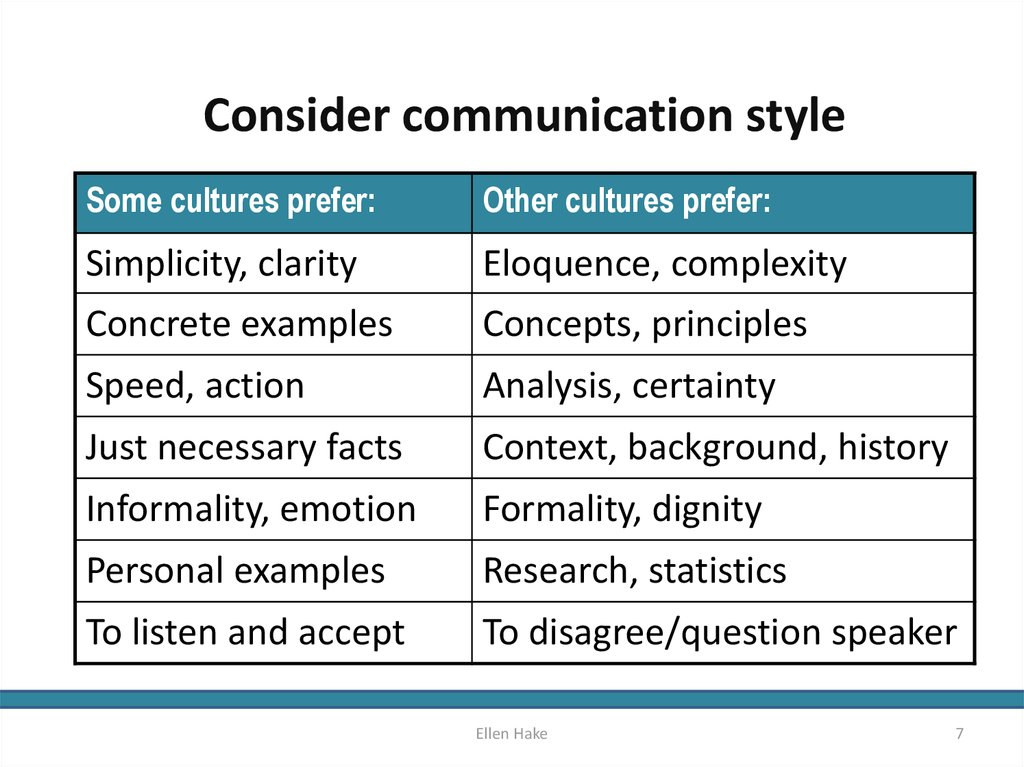 Consider communication style