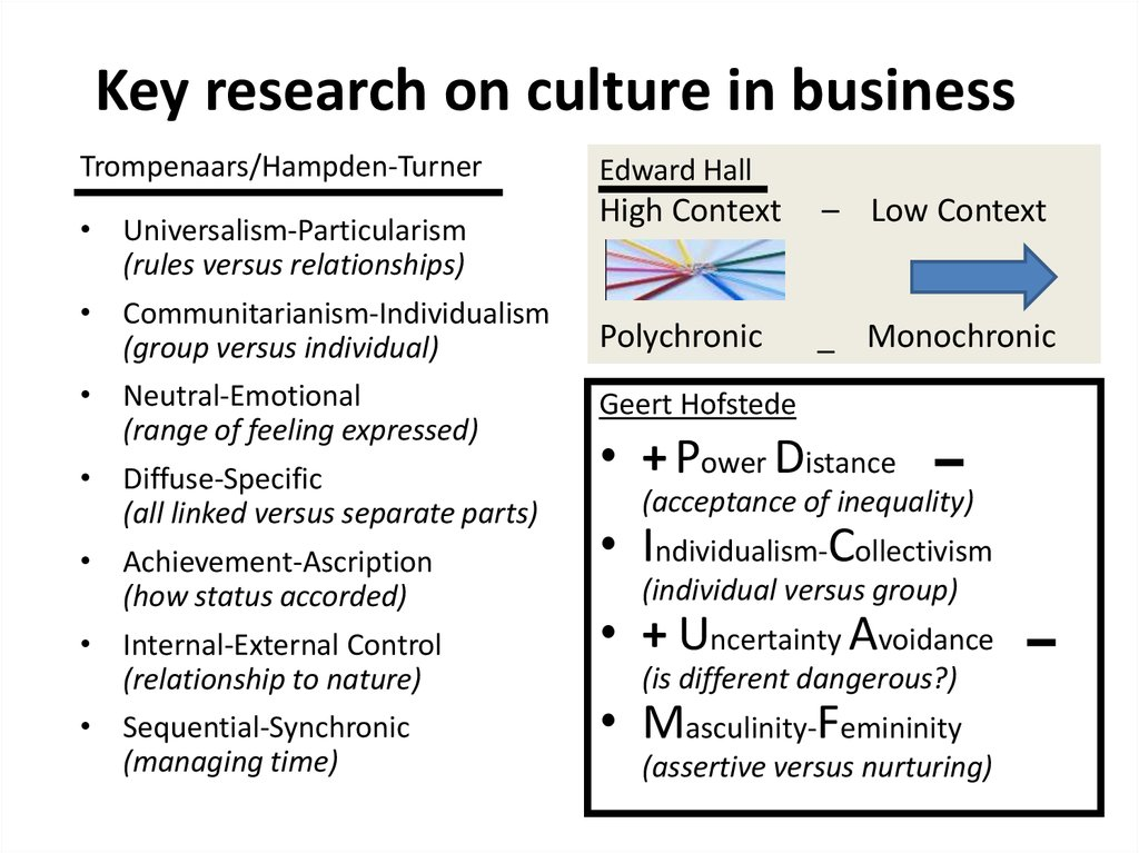 Key research on culture in business