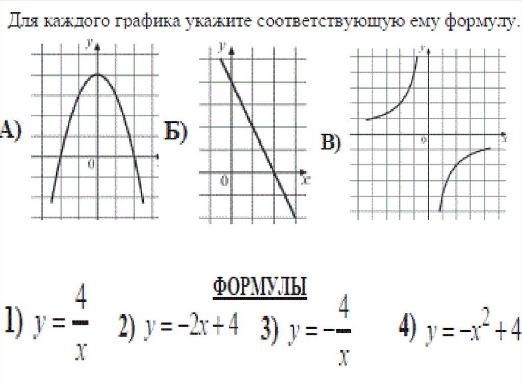 Решение задач с графиками в гиа презентация решение задач на аксиомы стереометрии 10 класс
