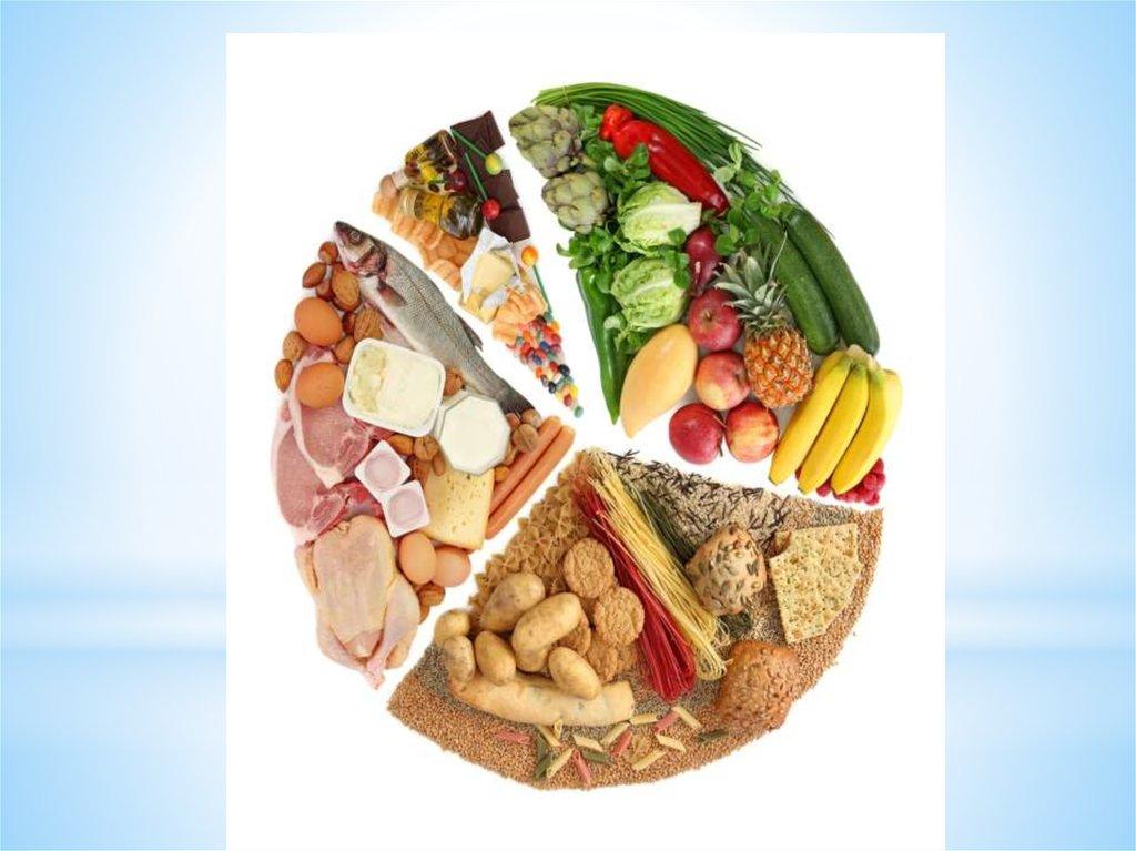 Сбалансированное Питание И Диеты. Сбалансированное питание для похудения