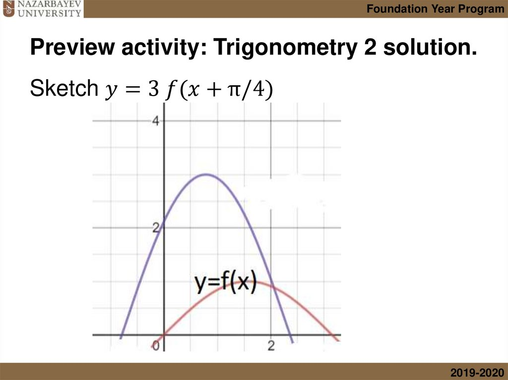 Preview activity: Trigonometry 2 solution.
