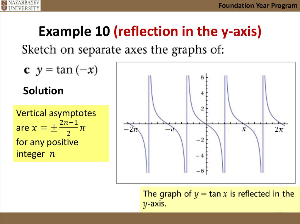 Example 10 (reflection in the y-axis)