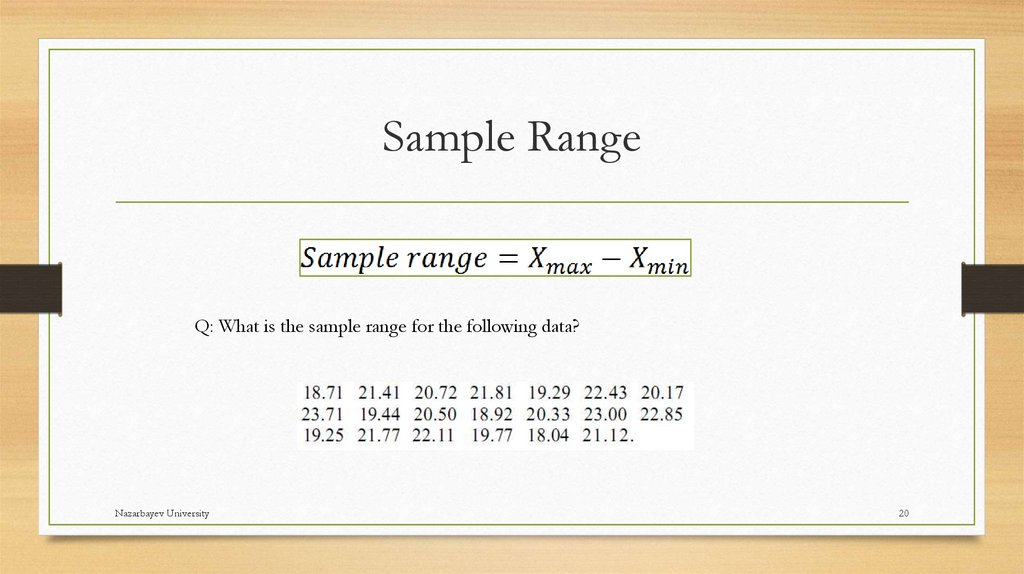 Sample Range