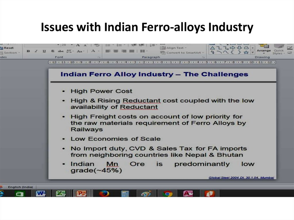Issues with Indian Ferro‐alloys Industry