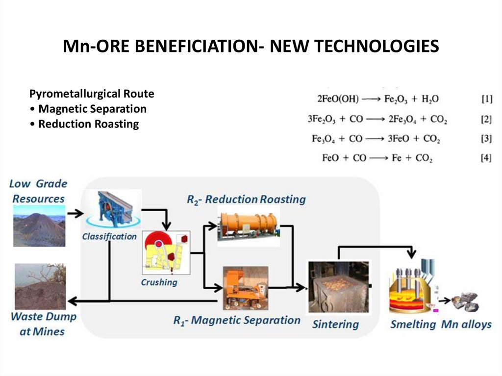 Mn‐ORE BENEFICIATION‐ NEW TECHNOLOGIES