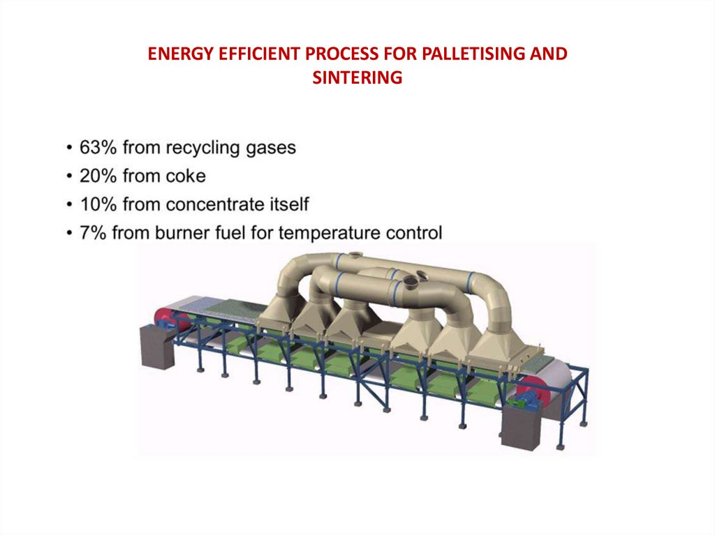 ENERGY EFFICIENT PROCESS FOR PALLETISING AND SINTERING
