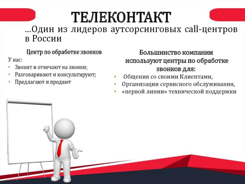 Телеконтакт картинки для презентации