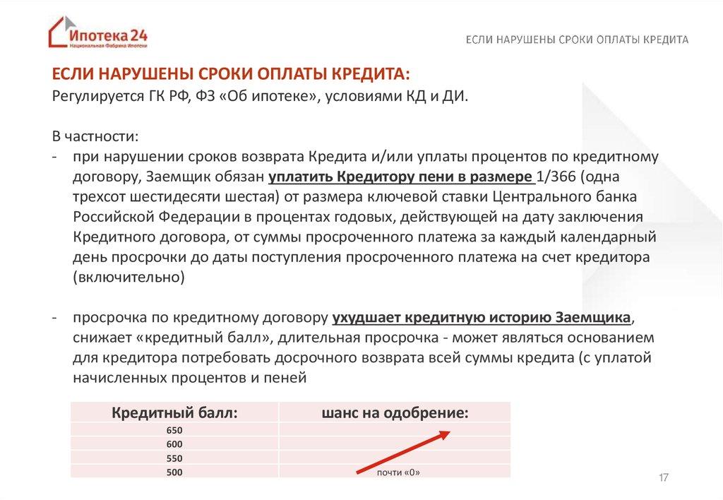 В статье раскрывается история развития и становления кредитных договоров в России с ХIХ.