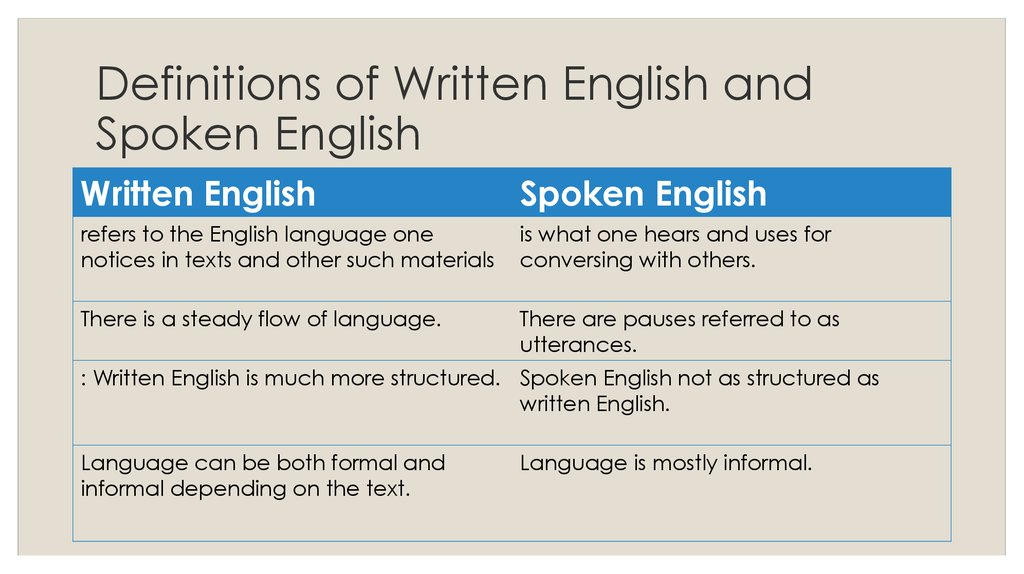 Definitions of Written English and Spoken English