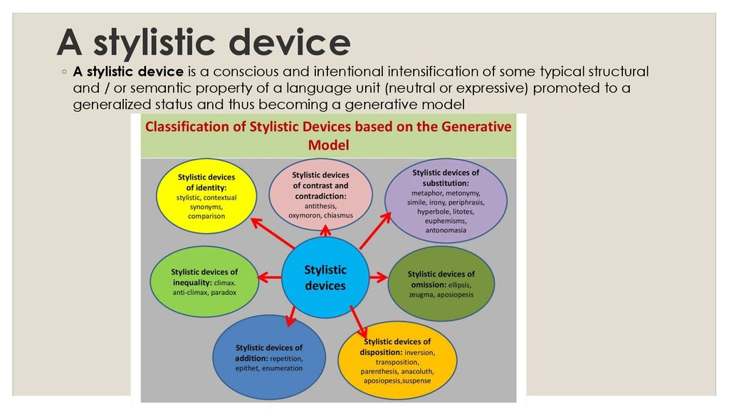 A stylistic device